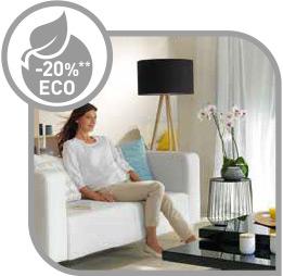 ventilador con eco función para ahorrar energía