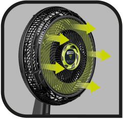 power zone máxima concentración del flujo de aire