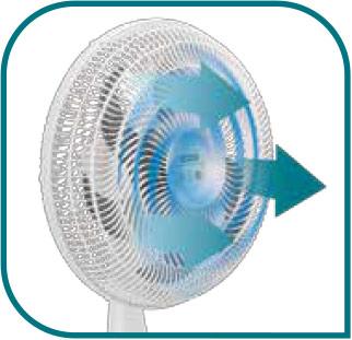 6 aspas y mallas exclusivas para mayor flujo de aire